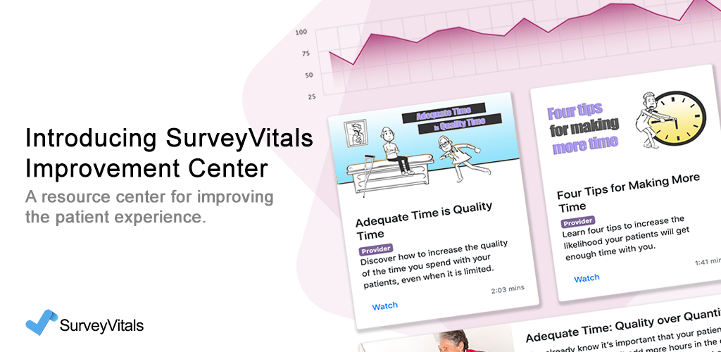 Introducing SurveyVitals Improvement Center